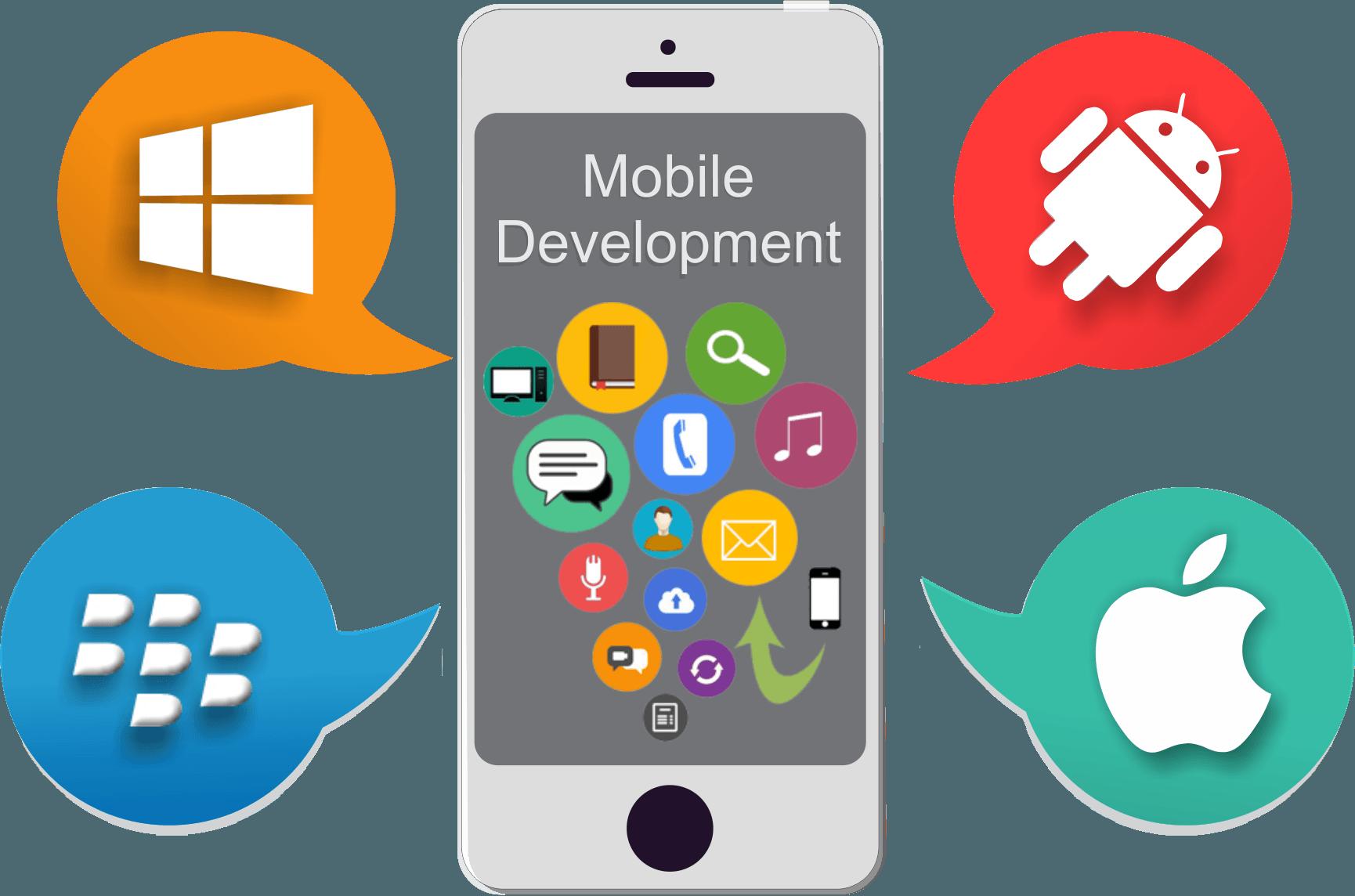 лидер по производству мобильных приложений